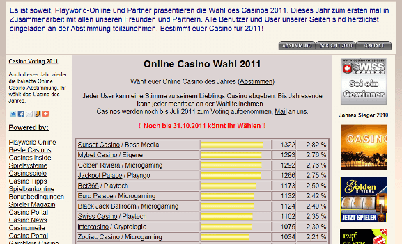 wahl online casinos