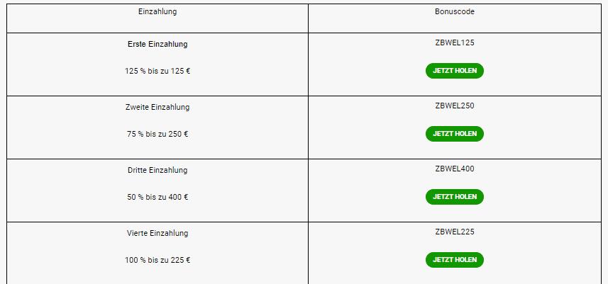 Zodiac-Casino-Bonuscode-Uebersicht